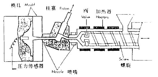 电路 电路图 电子 原理图 548_270